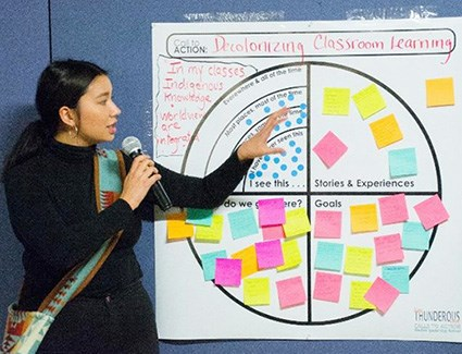 Saskatoon Public Schools' Calls to Action Student Leadership Retreat Presentation